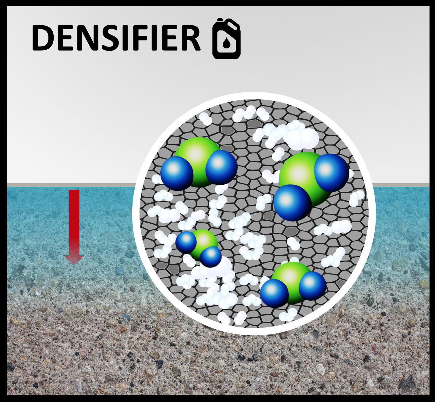 Densifier Graphic